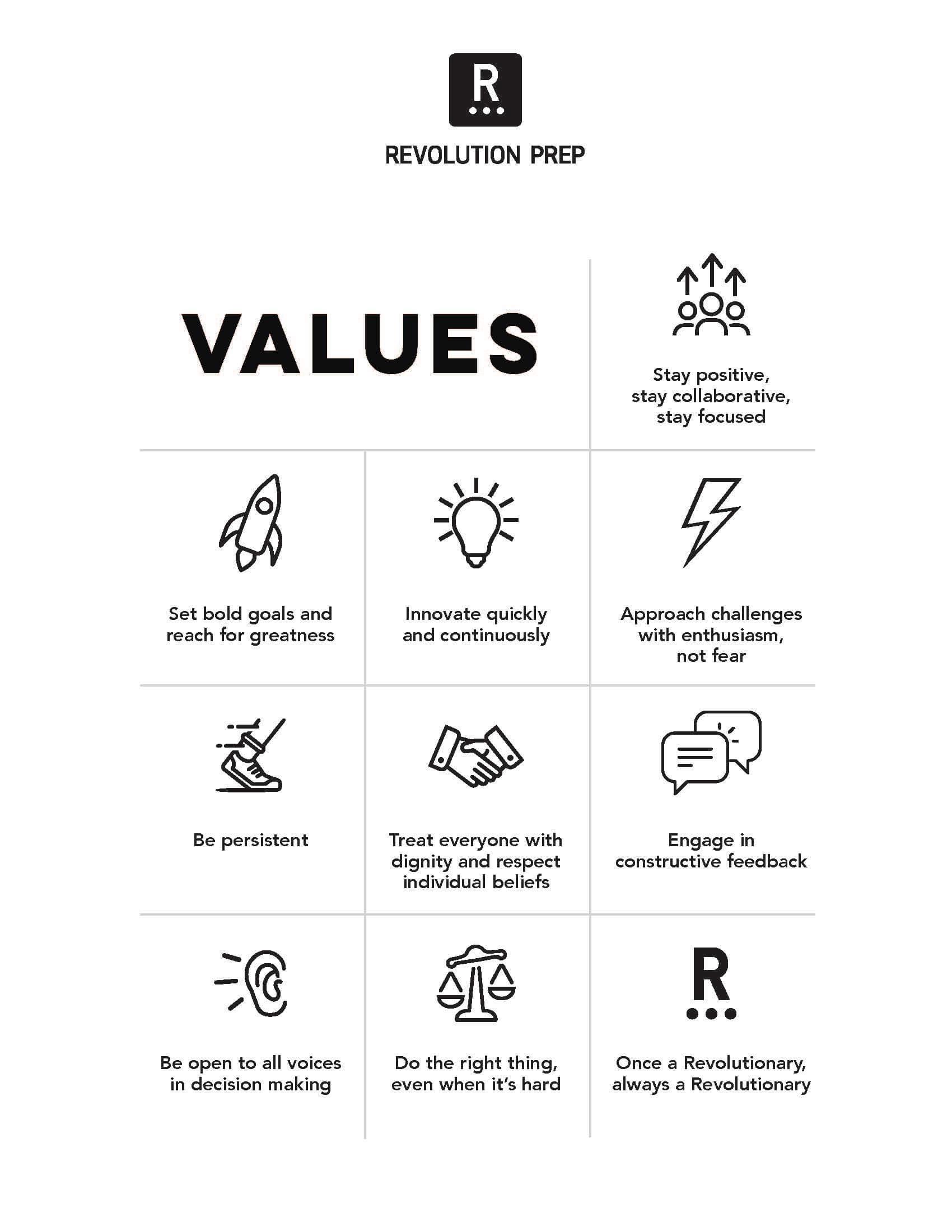 revolution prep values
